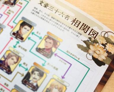 文豪とアルケミストオフィシャルキャラクターブック3