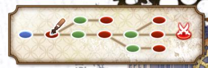 「に」の段:蒲団
