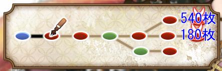 不思議なお茶会三