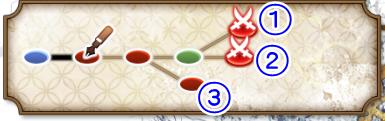 『調査任務「三つ巴雪合戦」』一マップ