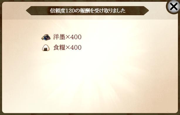 信頼度120報酬