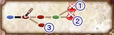 『調査任務「學問ノススメ-桜」』入学式第二章マップ