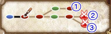 『調査任務「學問ノススメ-舞」』三限目マップ