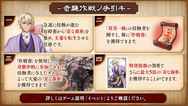 「奇襲作戦「真実一路」ヲ浄化セヨ」手引き